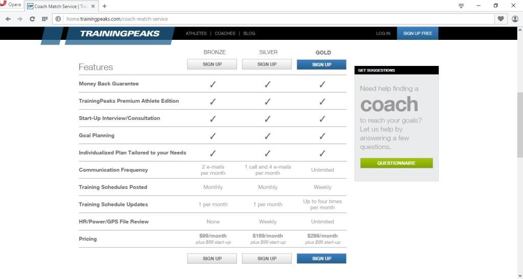 TrainingPeaks tilbyr trenere på abonnementsbasis. Du klarer å gjøre mye av den jobben for deg selv helt gratis.