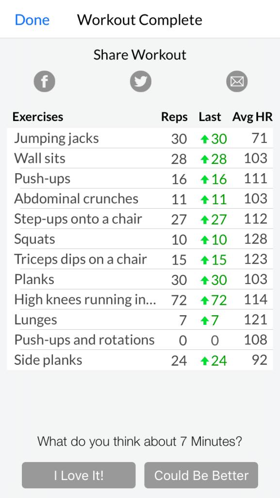 Rapport på de 12 øvelsene som inngår i 7 minute workout.